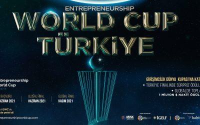Girişimcilik Dünya Kupası'na Katıl!